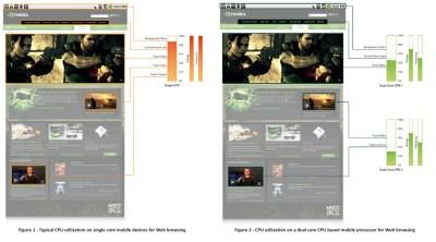 tegra-2-web-browsing
