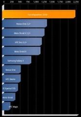 Quadrant-LG-Optimus-2X-Dual-174x250 (1)