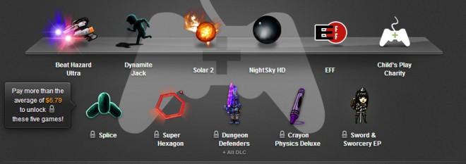 Insgesammt 11 Spiele können über Humble Bundle in Kombination mit einer Spende abgestaubt werden. Foto: humblebundle.com.