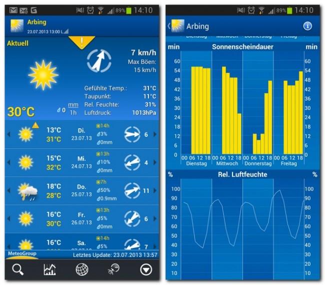WeatherPro versorgt dich mit allen relevanten Wetterdaten, von Temperatur über Windstärke, Niederschlagswahrscheinlichkeit und Luftfeuchtigkeit bis hin zur Sonnenscheindauer.