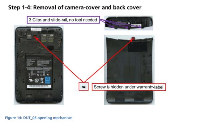 Die einzelnen Geräte werden nur als DUT, kurz für Device Under Test, bezeichnet (Bildquelle: Fraunhofer IZM)