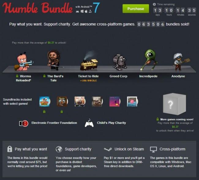 Auch dieses Mal kann man wieder einige Top-Spiele zum günstigen Preis abstauben. Foto: Humble Bundle.