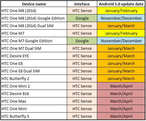 HTC_Fahrplan