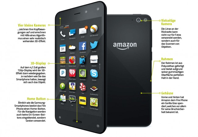 Amazon_Fire_Phone_main