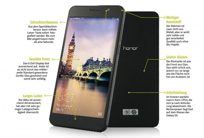 Huawei_honor_6_main