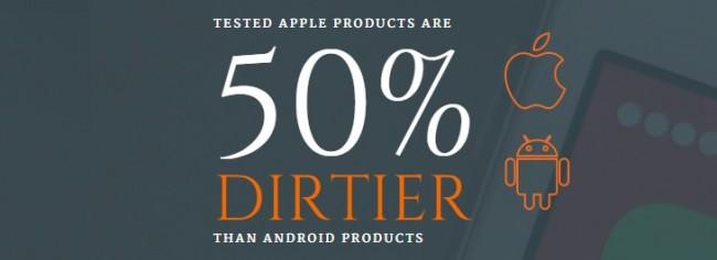 apple-android-verschmutzung-main