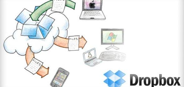 Dropbox ist ein nützlicher Onlinespeicher, für PC, Android und iOS Smartphones.