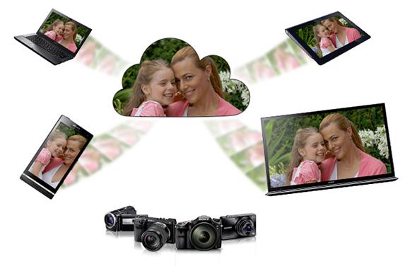 Sony Play Memories Online bringt 5 GB kostenlosen Foto- und Videospeicher für alle.