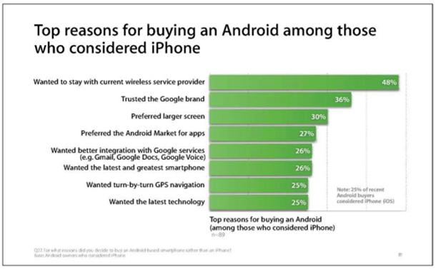 Die Top Gründe ein Android Smartphone zu kaufen für diejenigen die an den Kauf eines iPhones dachten. Foto: TheVerge.com.