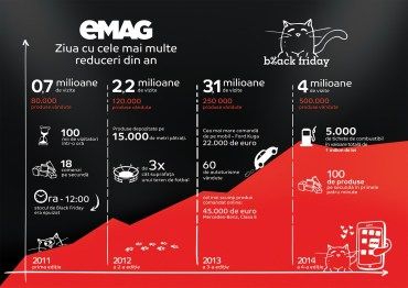 Black Friday eMAG 2015 (1)