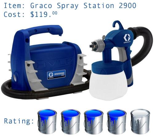 Graco Spray Station 2900 Review