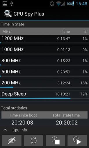 Και CPU Spy. Τα οπλα σας στη μάχη της μπαταρίας