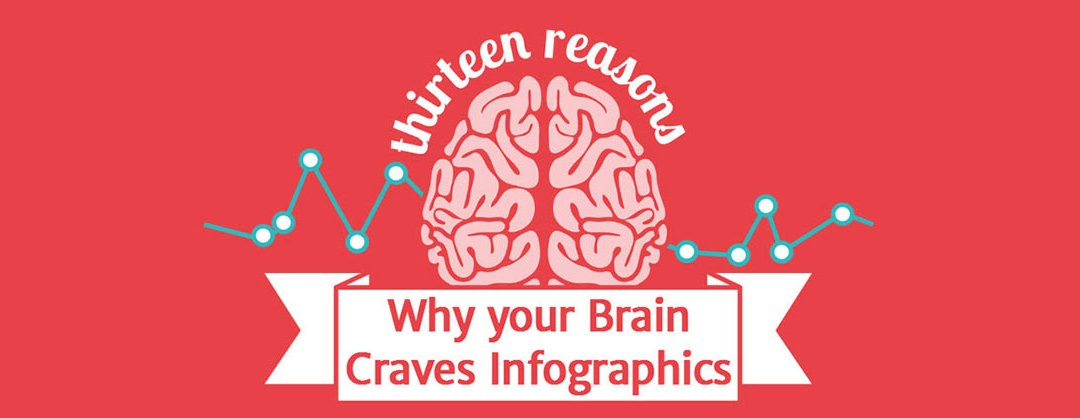 Did you Know What Made Infographics So Successful ? [HTML 5]