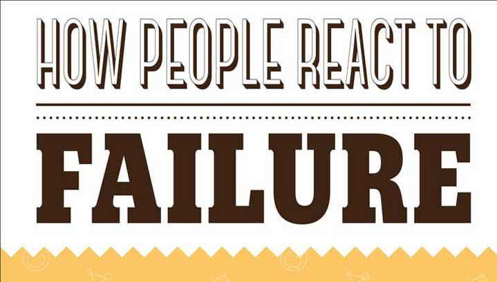 Infographic on How Entrepreneurs React to Failure ?
