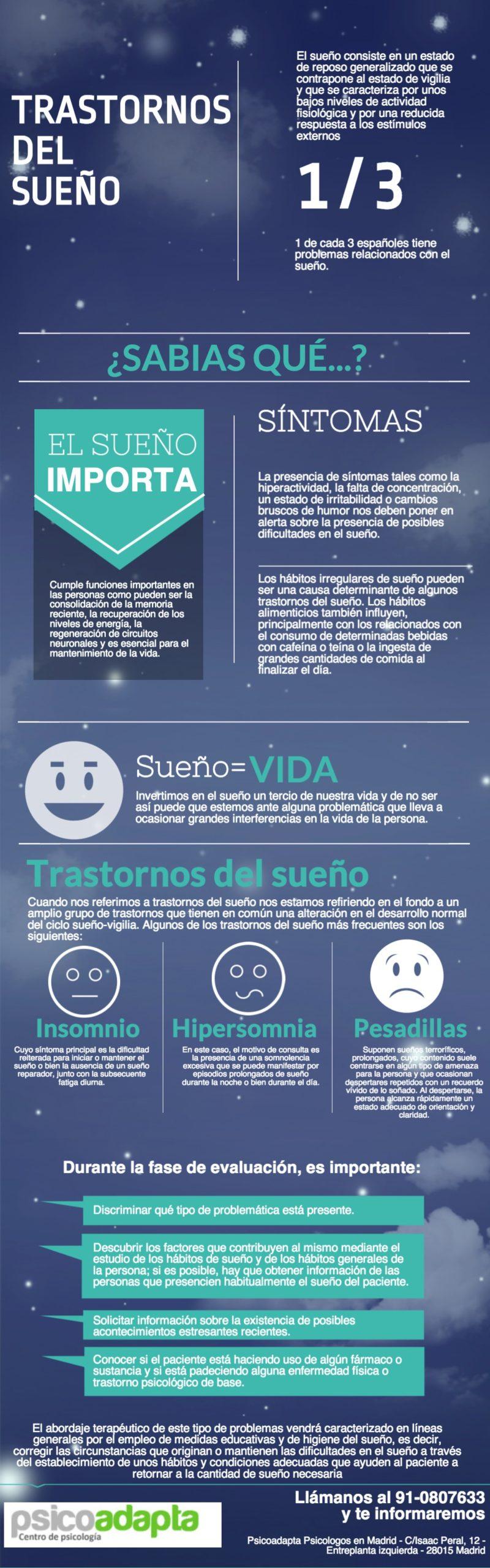 infografía trastornos del sueño