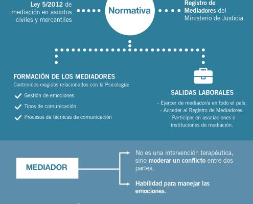 infografia psicologos