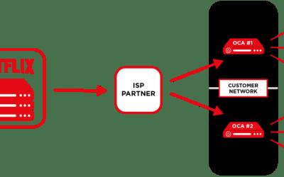NETFLIX – Risultati Q3 2016