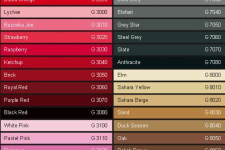 Montana Gold Complete Color Chart Colors T Colour