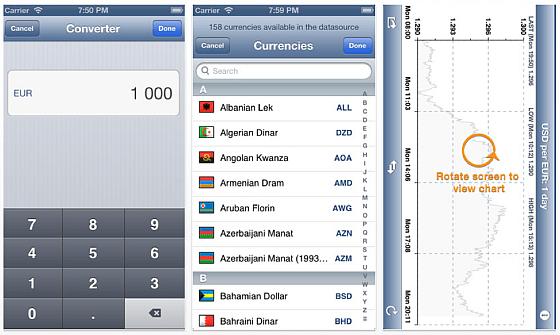 CurrencyGo Screenshots