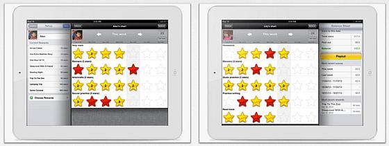 iRewardChart für iPad Screens