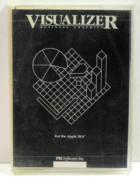Visualizer