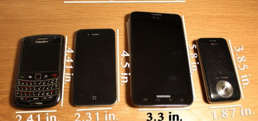 a comparison of the galaxy note, iphone 4, blackberry bold, and LG Chocolate