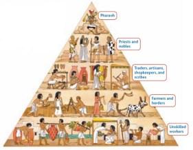 Egyptian_Social_Classes2