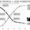 02-infographic-architectkidd-loss-of-forests