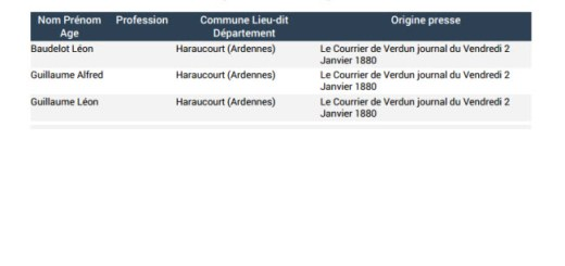 Liste généalogique commune d'Araucourt Ardennes