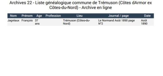 liste de noms Trémuson