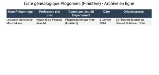 Liste généalogique Plogonnec