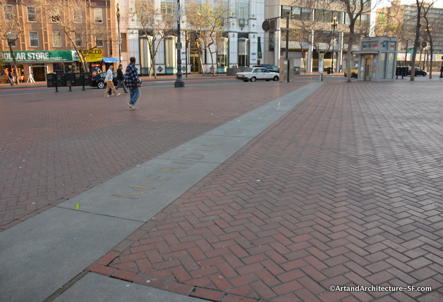 Latitude and Longitude of San Francisco