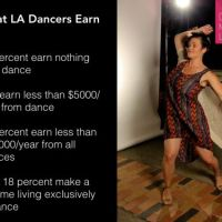 If Dance Can't Pay Its Dancers What Does It Mean To Be A Professional Dancer?