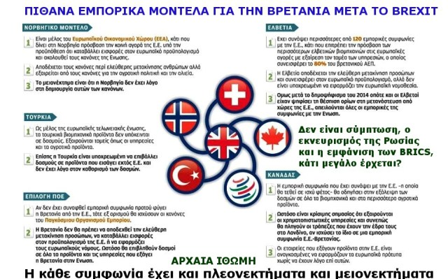 ΜΟΝΤΕΛΑ ΒΡΕΤΙΧ
