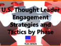 U.S. Thought Leader Engagement by Phase