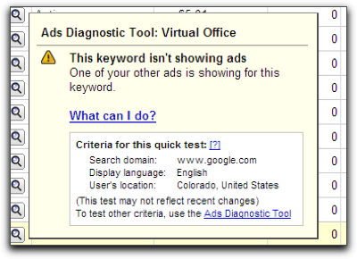 Google Adwords: Keyword isn't showing ads