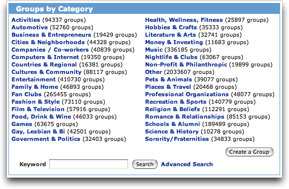 MySpace: Groups By Category