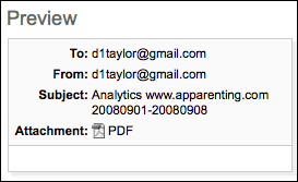 google analytics email scheduled preview (website stats)