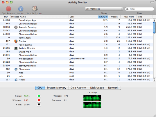 mac activity monitor cpu usage