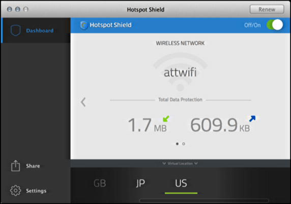 hotspot shield elite, usage stats