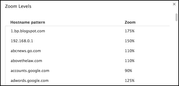 google chrome zoom levels