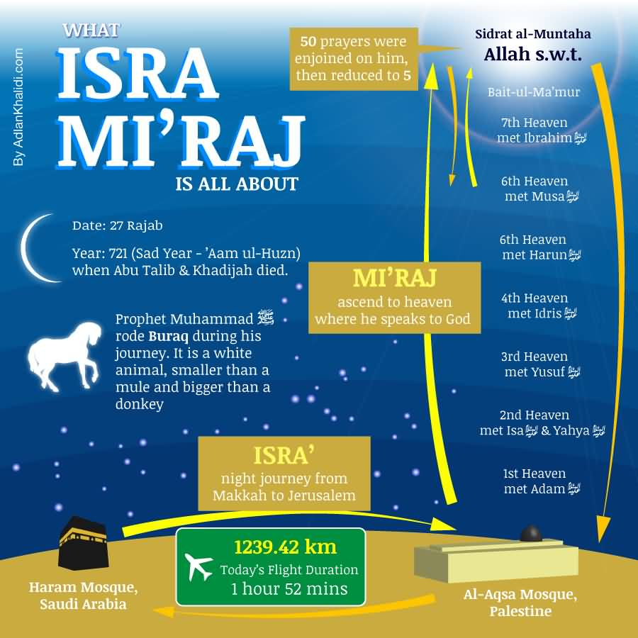 25+ Best Al Isra And Miraj 2017 Wish Pictures of 3 by April