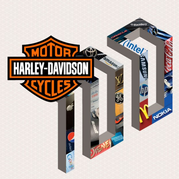 Harley Davidson Makes the Interbrand 100 for Another Year harley davidson interbrand 100