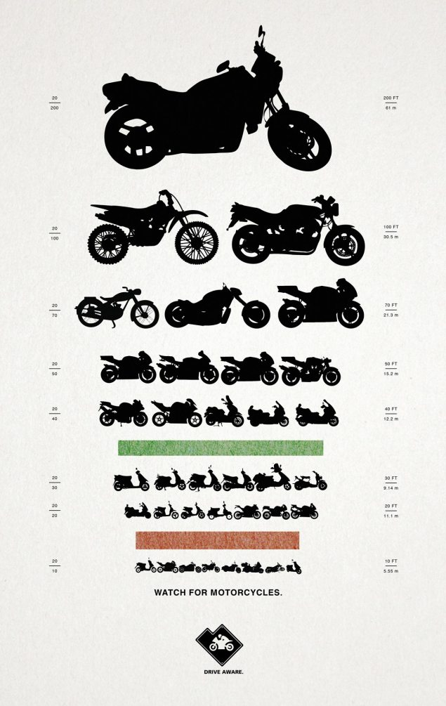 Do You Have 20/20 Vision? motorcycle eye chart 635x1005