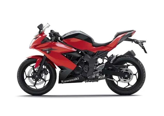 2014-Kawasaki-Ninja-250SL-RR-06
