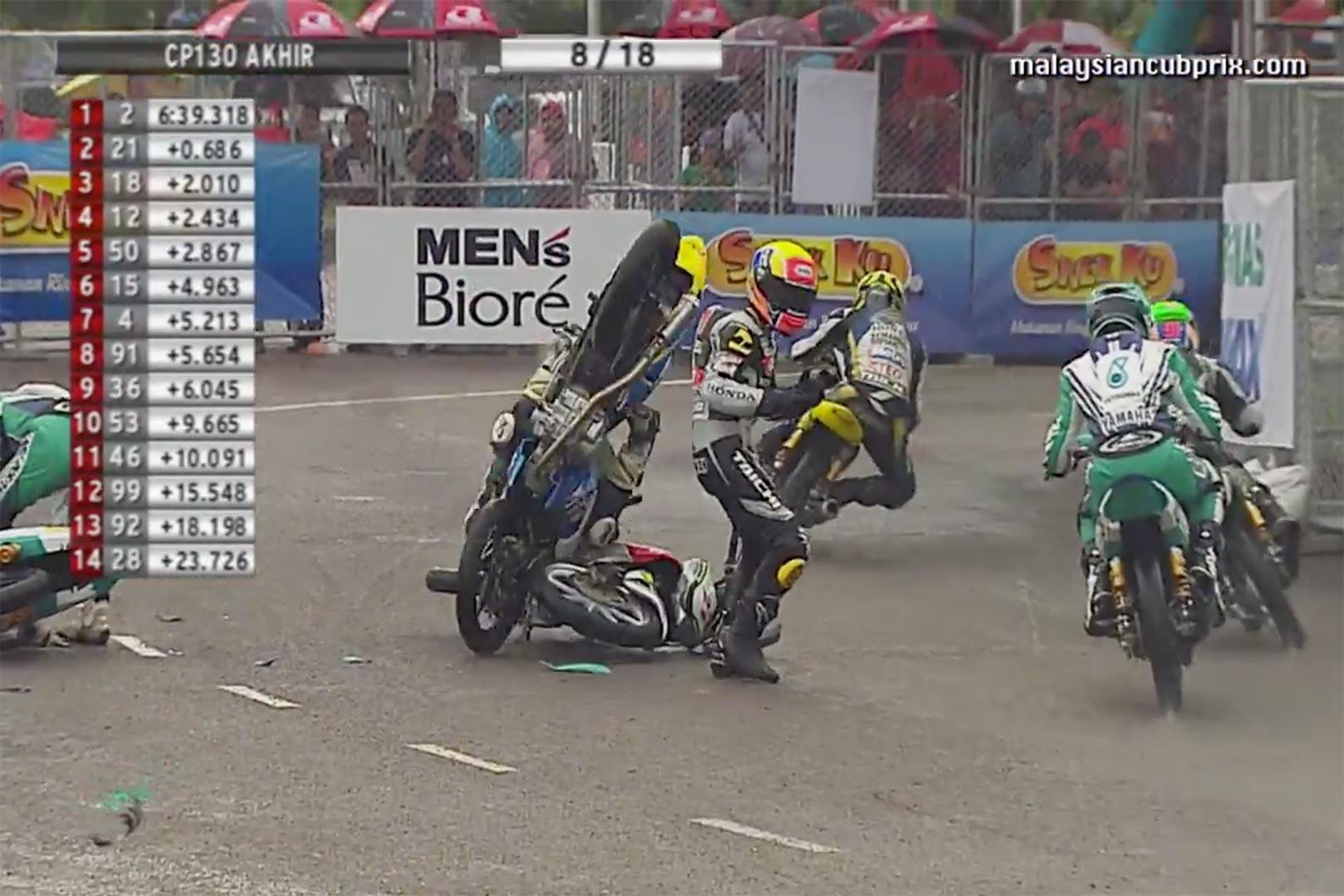 Motogp Biggest Crashes | MotoGP 2017 Info, Video, Points Table