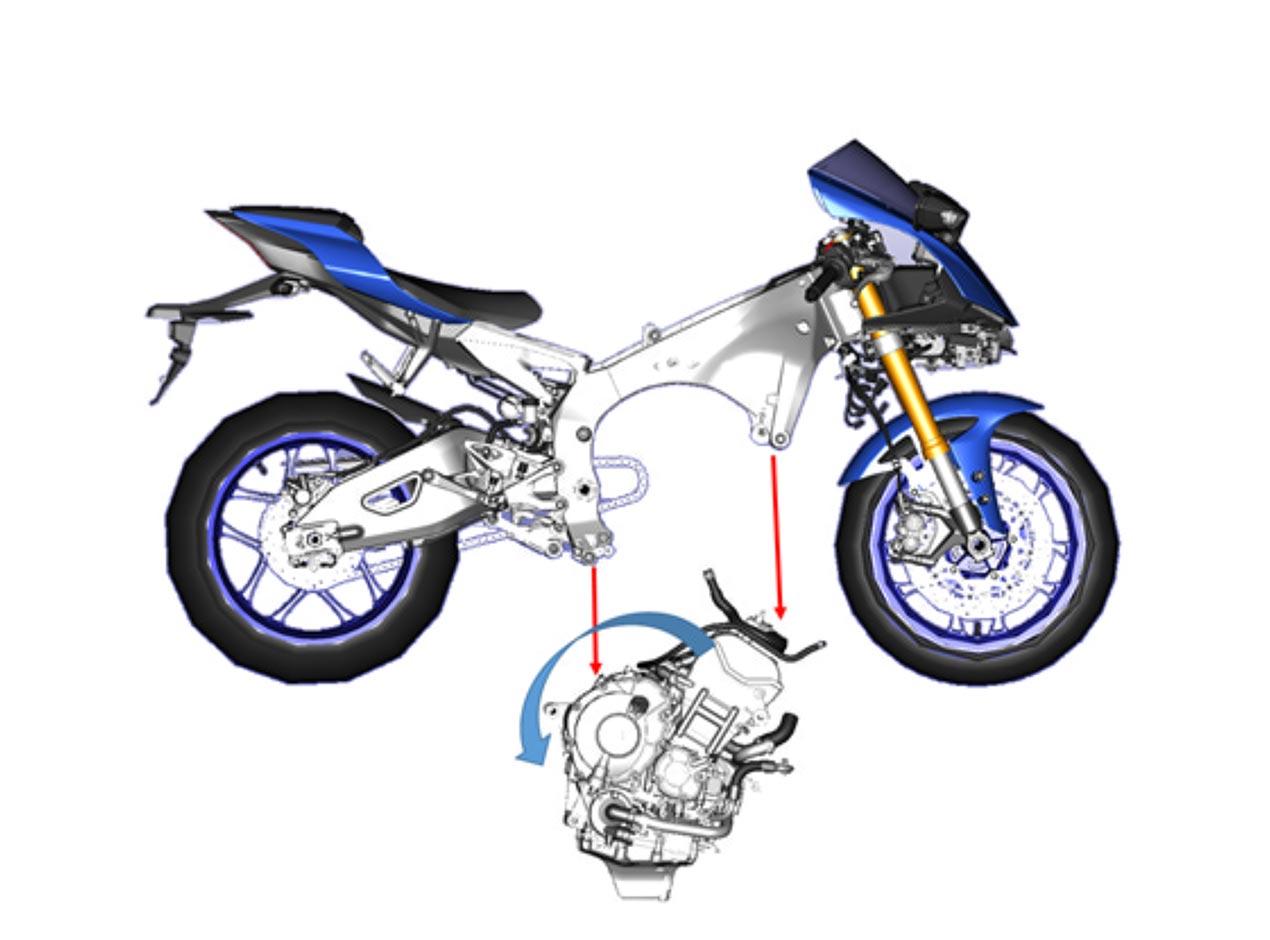 Yamaha Motorcycles T