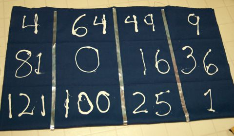 cloth numbers