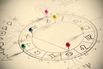 Το δώρο και η κατάρα της γενέθλιας αστρολογίας
