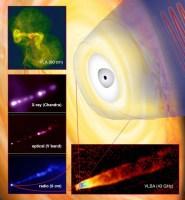 De waargenomen uitbarsting in M87